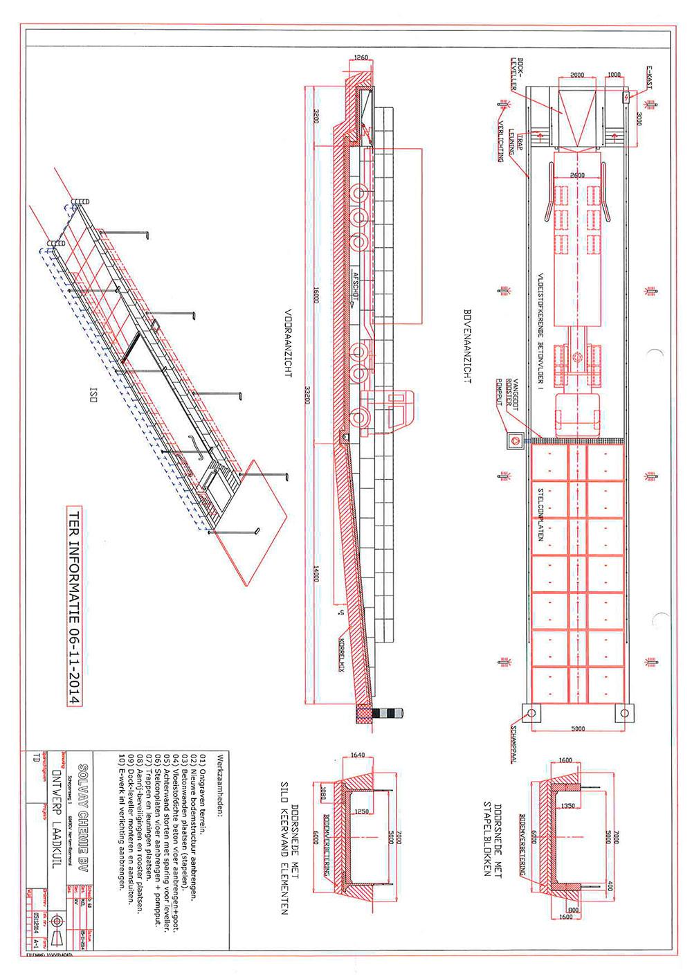 Ontwerp-laadkuil-Solvay-Herten